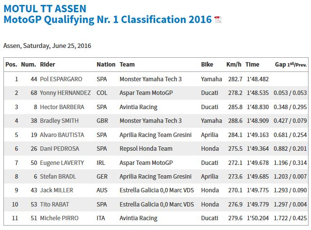 20160625_Holland_GP_Q1_Results