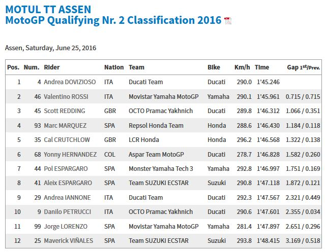 20160625_Holland_GP_Q2_Results