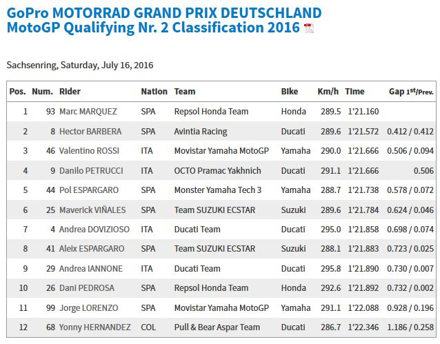 20160716_German_GP_Q2_Results