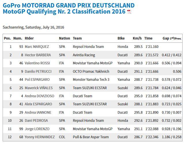 20160716_German_GP_Q2_Results