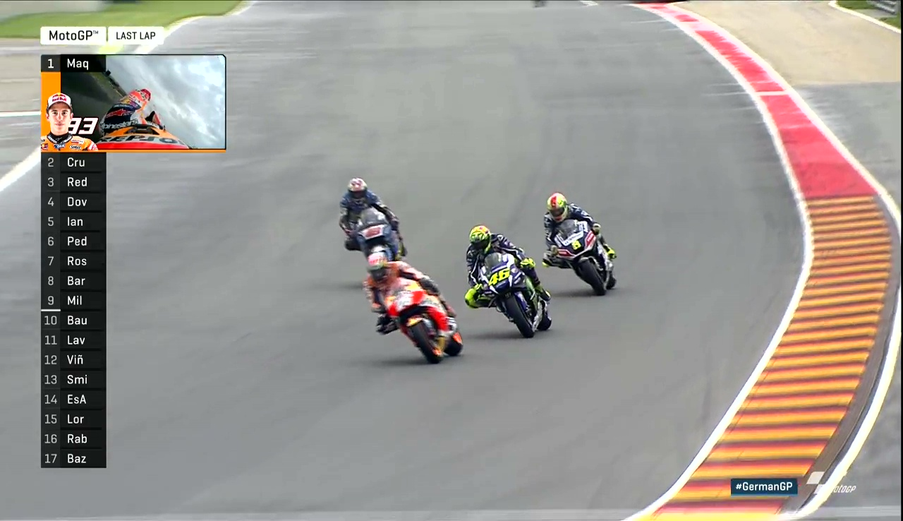 20160717_German_GP_Race_Battle_For_6