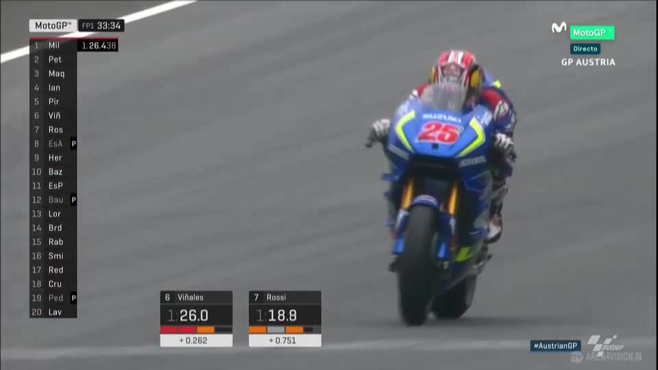 Austrian GP FP1: Suzuki Fire First