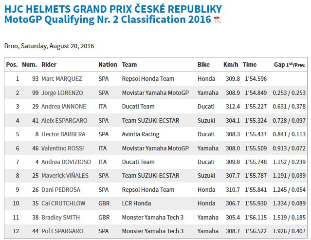20160820.Czech.GP.Q2 Results