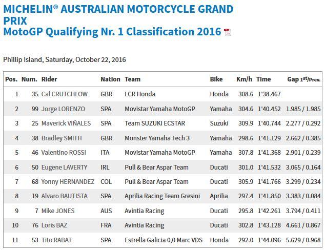 20161022_australia_gp_q1-results