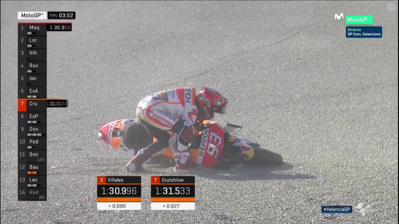 Valencia GP FP4: Marquez Keep It…