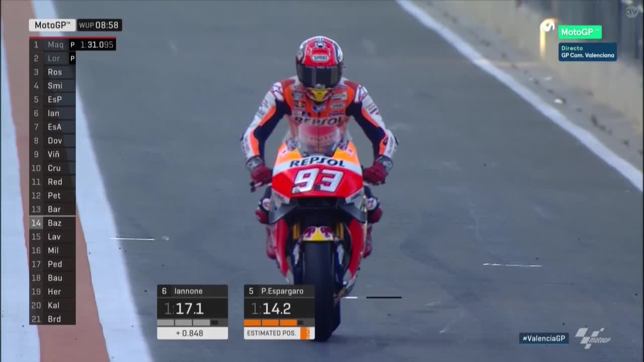 Valencia GP Warmup: Marquez' Takes