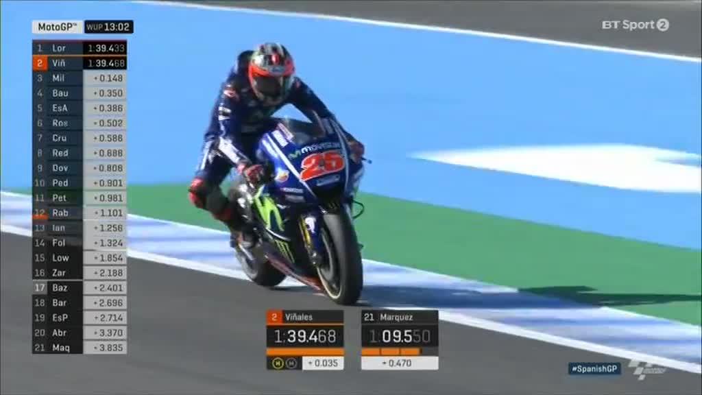 Spanish GP Warmup