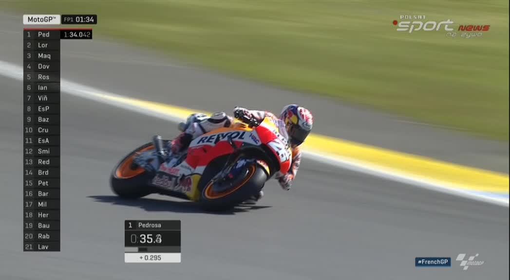 French GP FP1: Long Overdue…