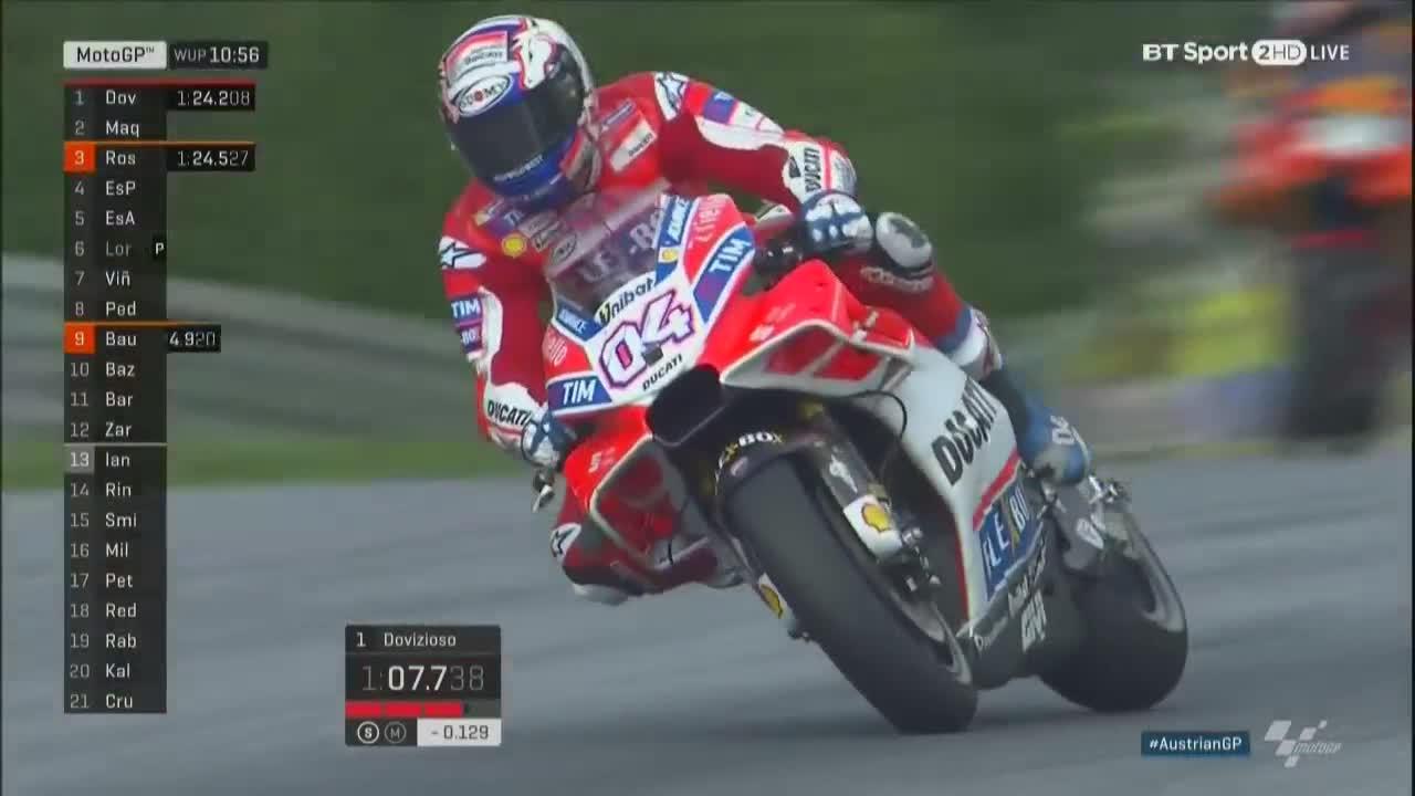 Austrian GP Warmup: Dovizioso Lead