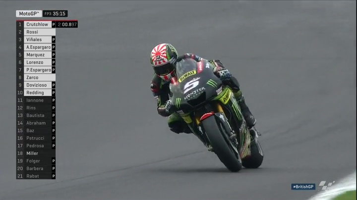 British GP FP3: Zarco Top the Session
