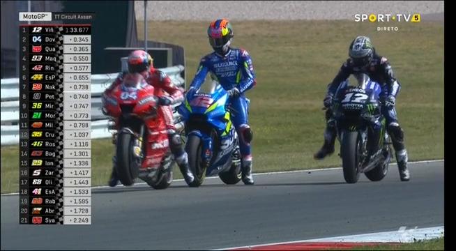 Assen GP Warmup: Yamaha Confirm