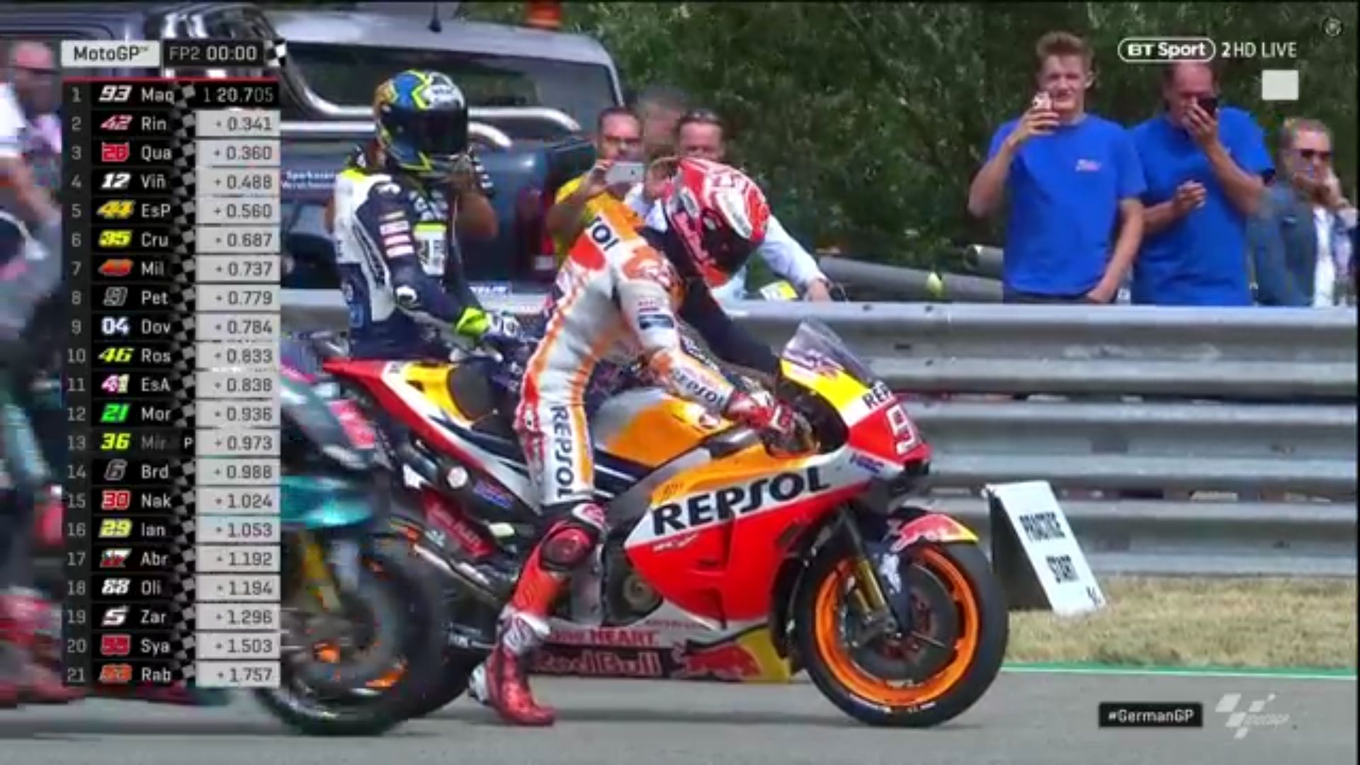 German GP FP2: Marc Marquez takes Back the Control