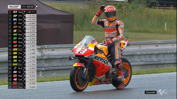🏁🇨🇿 Czech GP FP4: Marquez Clear in the Wet